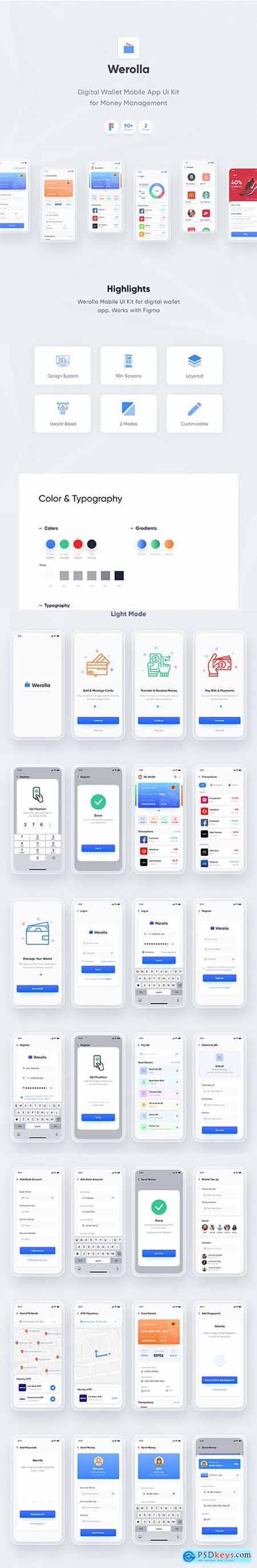 Werolla - Mobile App UI Kit for Wallet, Finance & Banking App